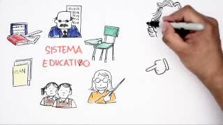 La reforma educativa y los maestros -  Explicada en 7 minutos
