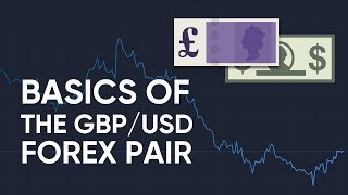 GBP/USD Forex Pair Basics - What it is and How to Trade it