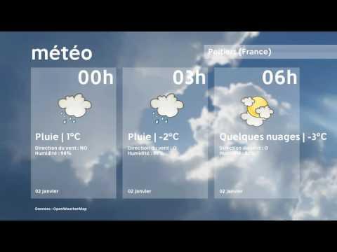 Météo Poitiers   lundi 2 janvier 2017
