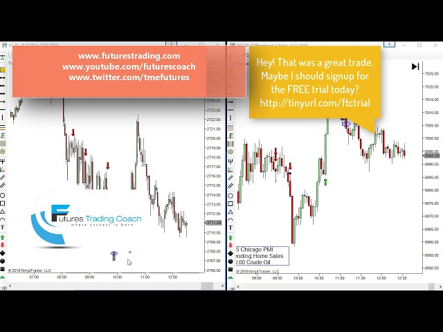 053118 -- Daily Market Review ES CL GC NQ - Live Futures Trading Call Room
