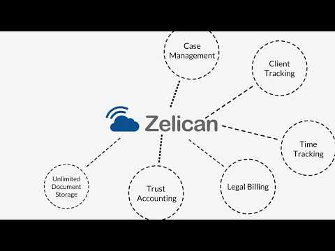 Zelican - Legal Practice Management Software For Lawyers & law Firms.