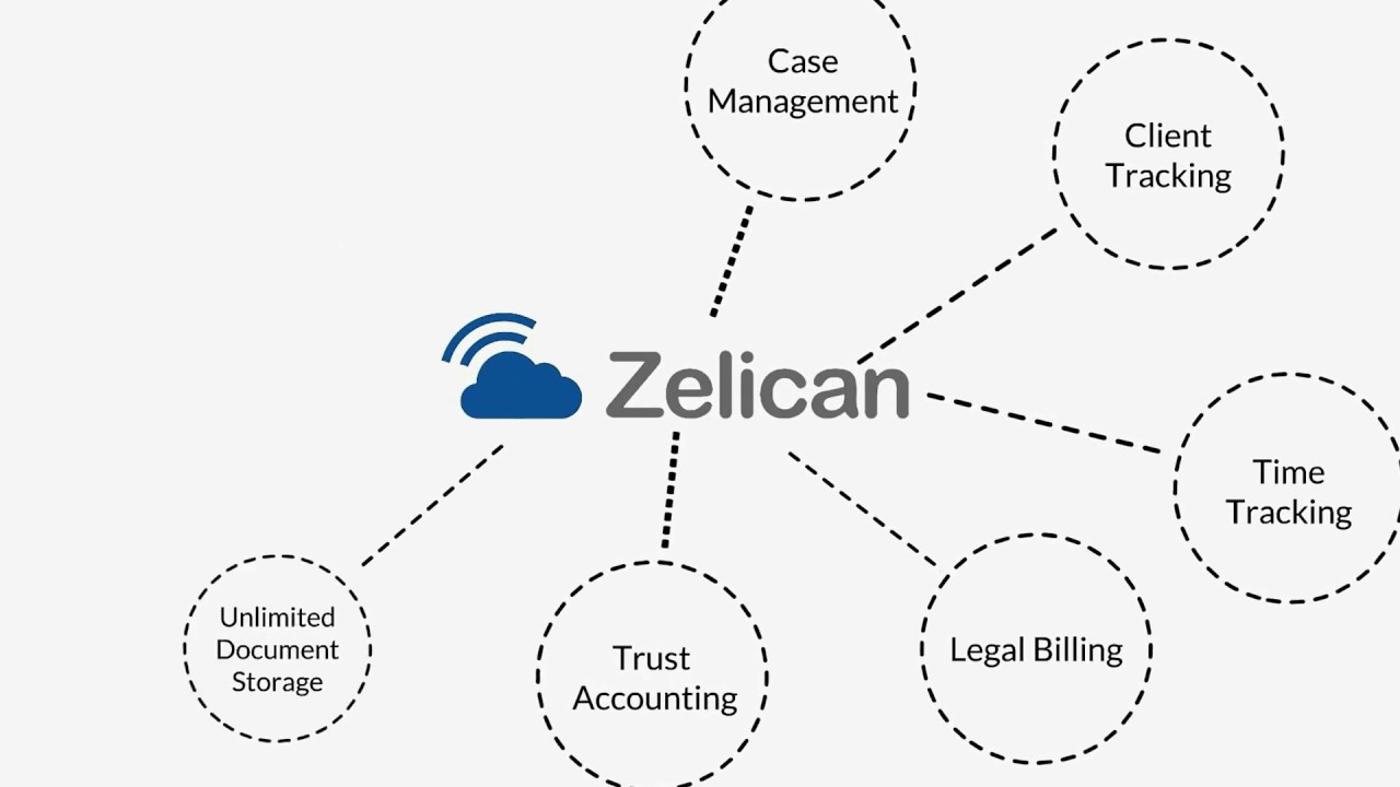 Law office management - Zelican Legal Practice Management Software For Lawyers Law Firms