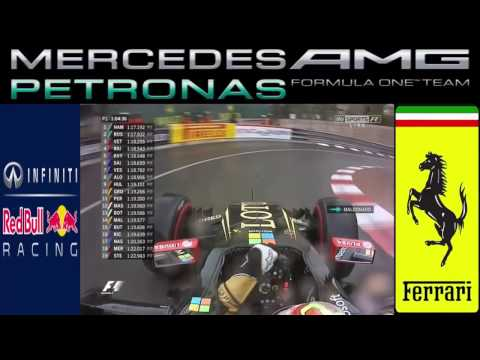 F1 2015 Monaco GP Pastor Maldonado Funny Team Radio Please bring te car back Free Practice