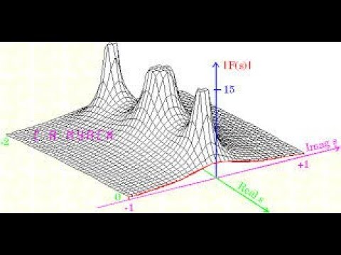 The Laplace Transform, Math Lecture-6 -- Fluid flow in petro