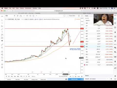 Stock Pick of the Week -  Hong Kong Land & Venture