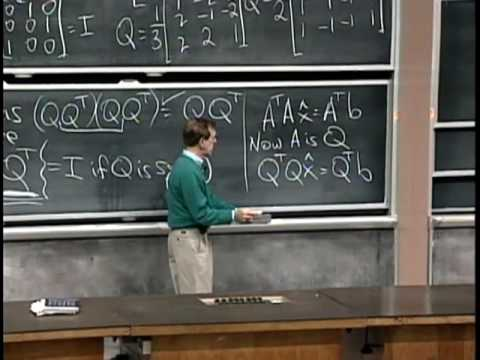 mit opencourseware linear algebra gilbert strang Mit opencourseware up close with gilbert strang and cleve moler, fall 2015 view the complete course: mit 1806 linear algebra, spring 2005.