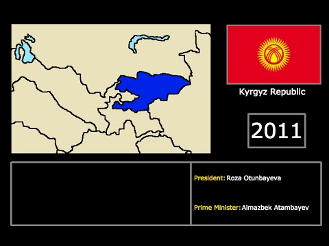 [Countries] The Modern History of Kyrgyzstan