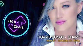 La Lista De Exitos - Top 40 Songs -  August 2015 - (08/01/2015)