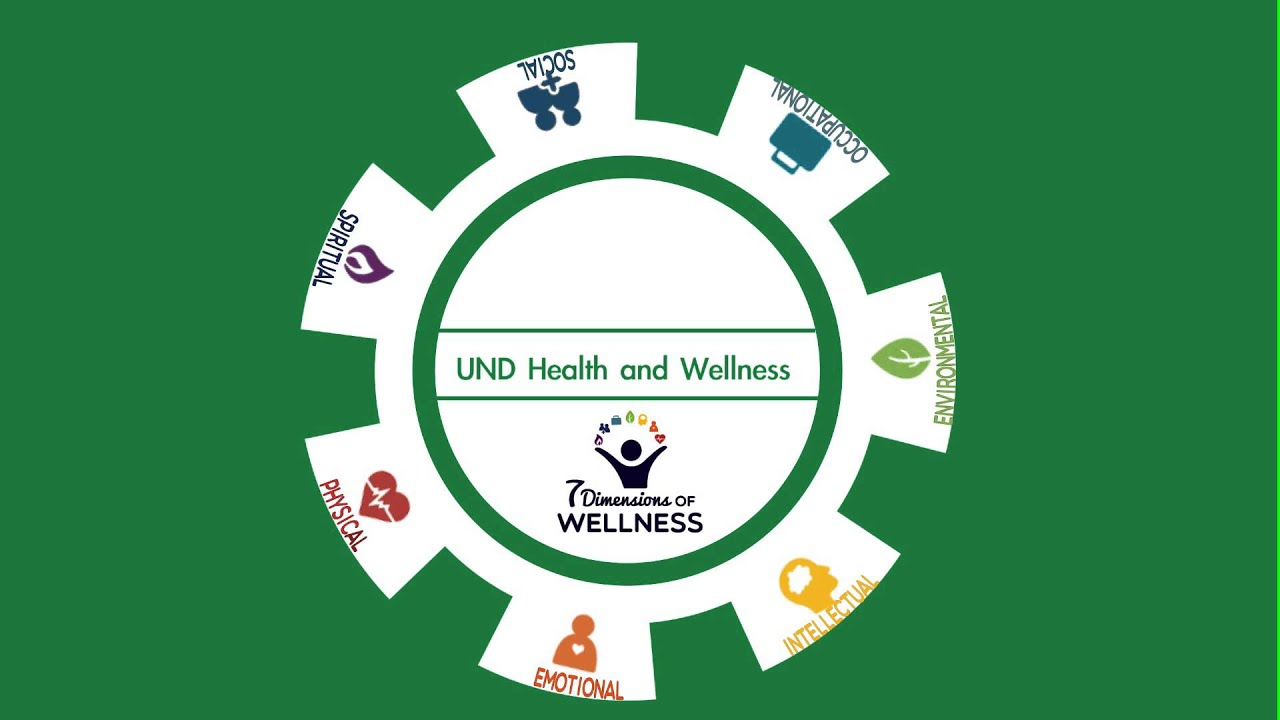 7 Dimensions Of Wellness At Und