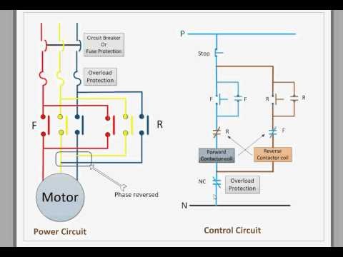 Control circuit for forward and reverse motor - YouTube on