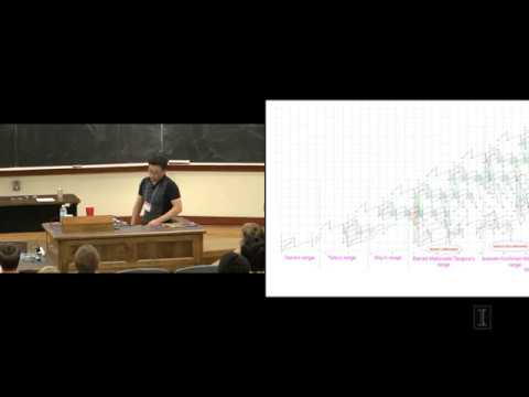 Zhouli Xu: Computing stable homotopy groups of spheres