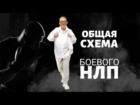Боевое НЛП -