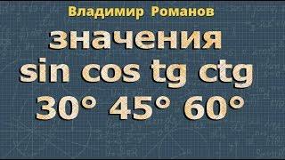 значения СИНУСА КОСИНУСА ТАНГЕНСА и котангенса углов 30° 45° 60° геометрия
