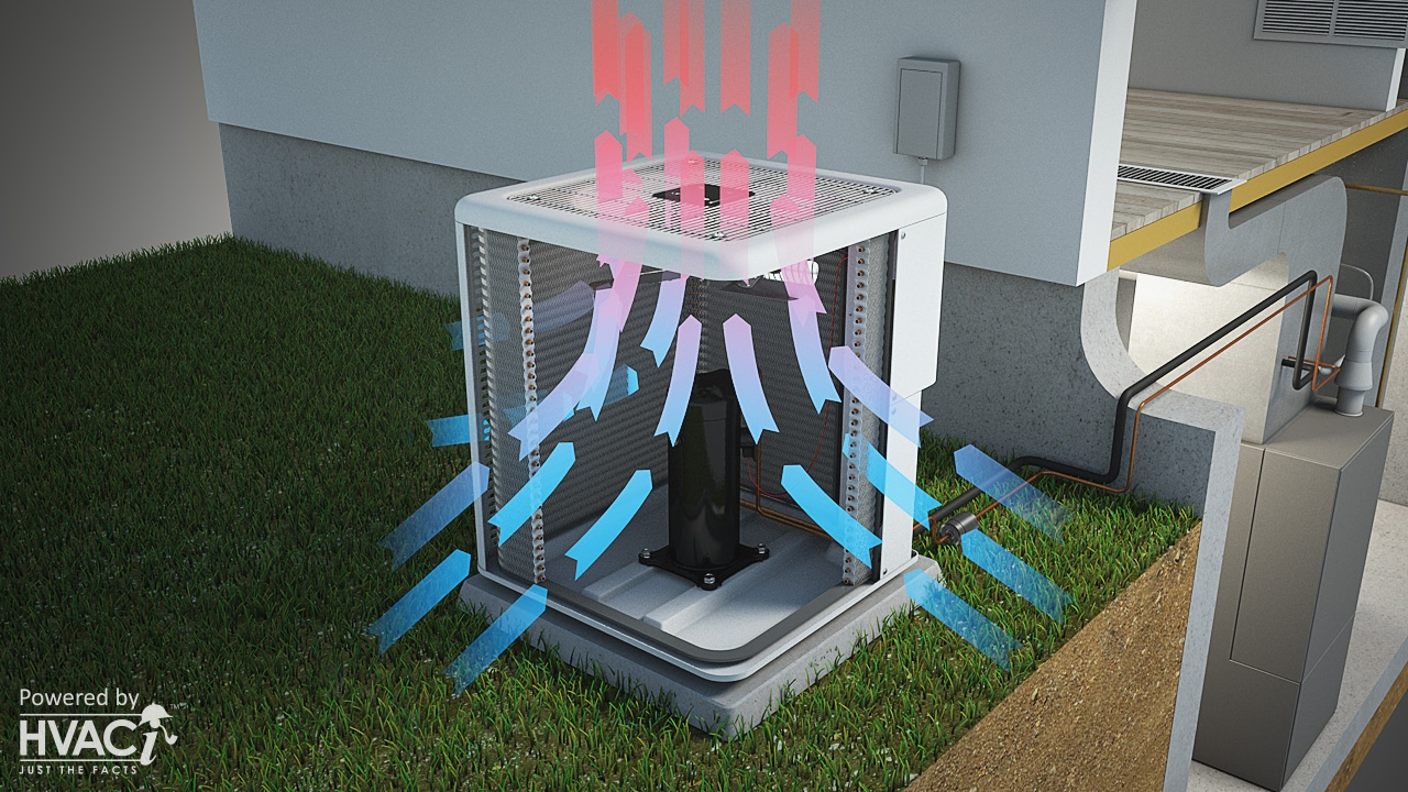 Split System Animated Schematic (HVAC)