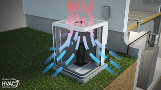 Split System Animated Schematic (HVAC)