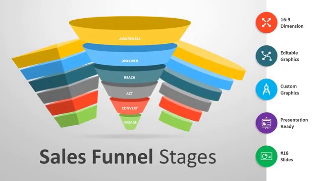 Sales funnel stages powerpoint template youtube alramifo Images