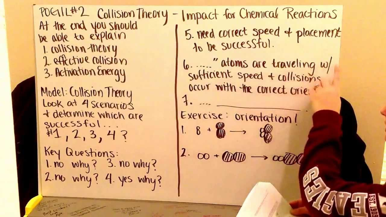 POGIL #2: Collision Theory - Impact for Chemical Reactions ...
