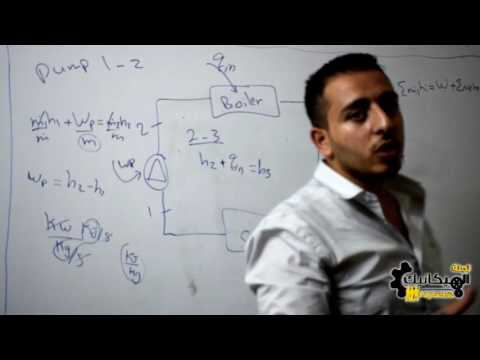 .:: دروس تقوية || محطات توليد الطاقة || الفيرست ج 1 || Ideal Rankine cycle ::.