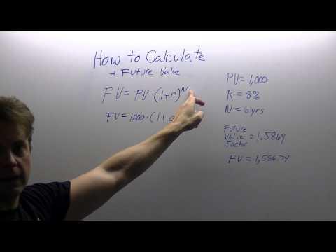 How to use the Future Value Formula