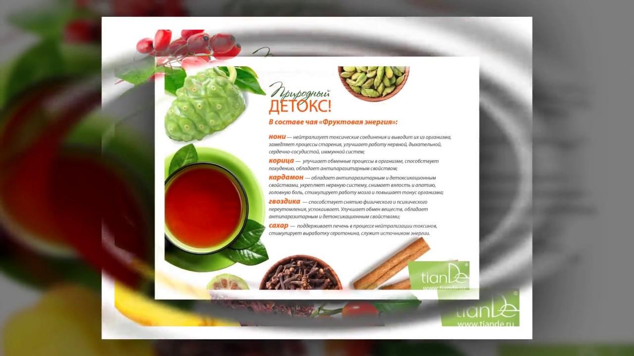 чай грин слим отзывы худеющих до и после