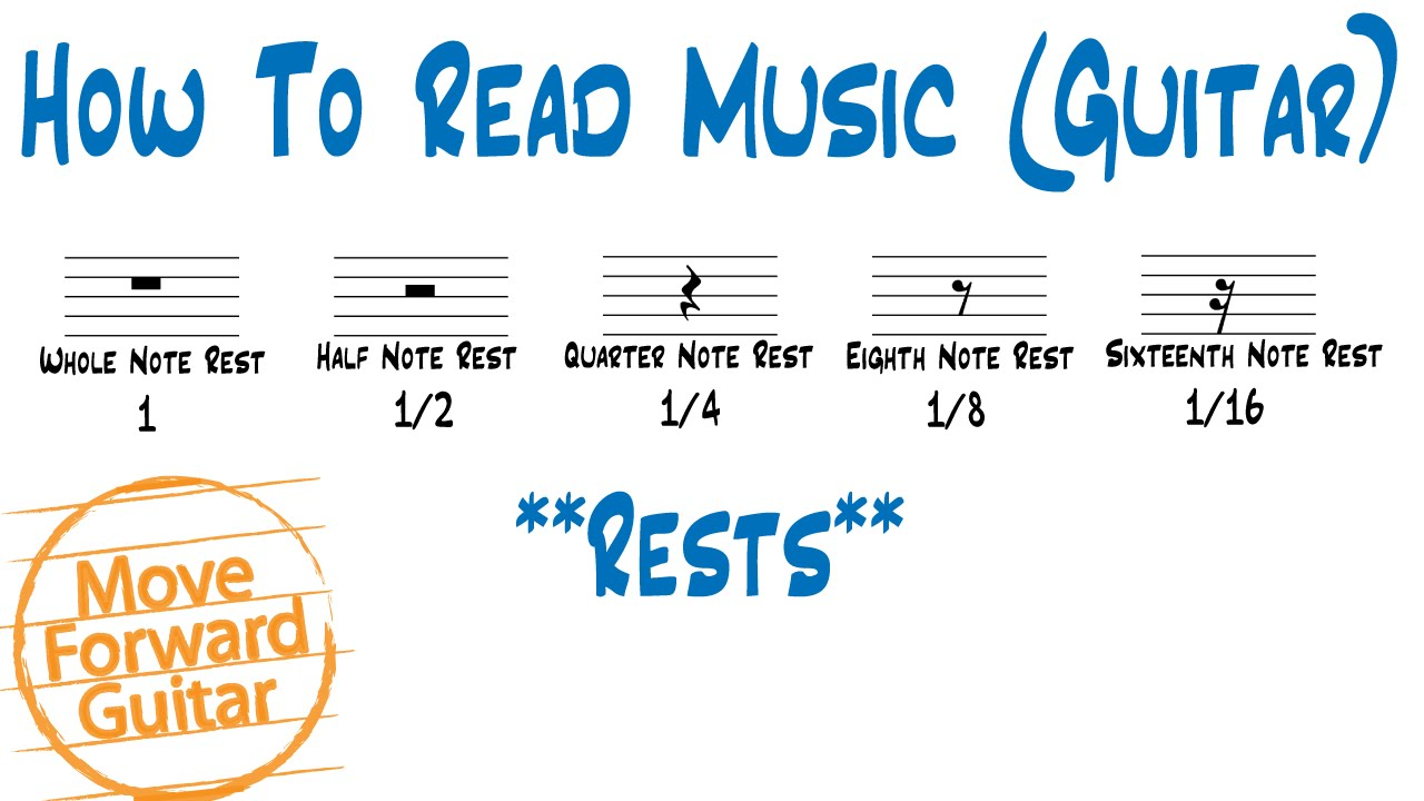 how to read music guitar rests youtube. Black Bedroom Furniture Sets. Home Design Ideas