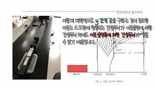 경희대학교 일반물리학2 실험6 회절과 간섭