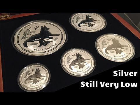 "Silver Remains ""On Sale"" This Week"