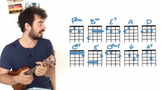 Baixar I SAY A LITTLE PRAYER ukulele Tutorial Aretha Franklin - chords rythm fingerpicking