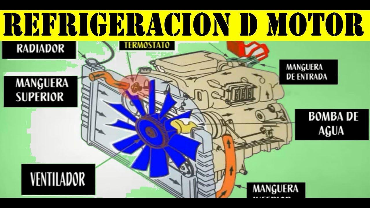 Sistema de refrigeracion automotriz