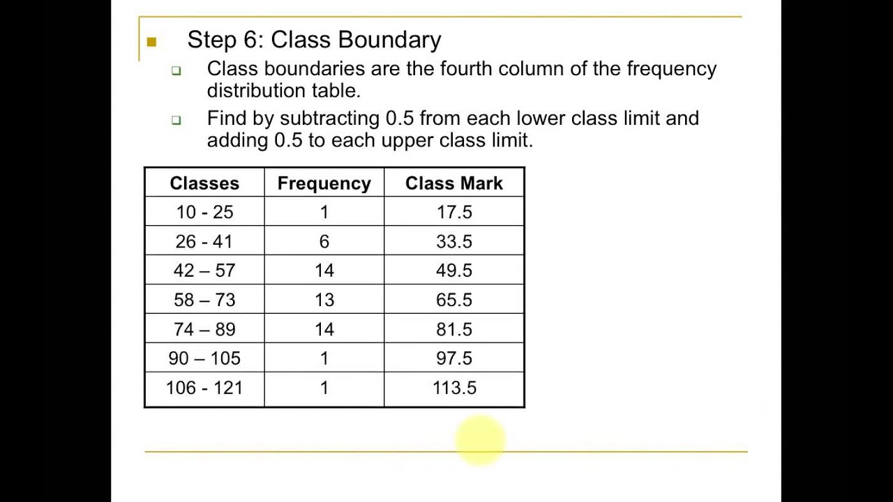 how to construct frequency table