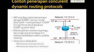 1. Routing Information Protocol a.k.a RIP (Konsep Dasar)