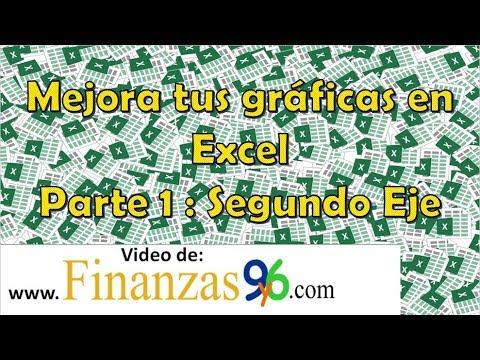Como agregar segundo eje en Excel - Clase 14 - Excel Financiero