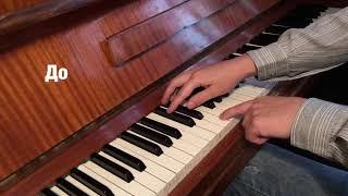 Уроки пианино #1 Как быстро находить ноты на клавиатуре фортепиано