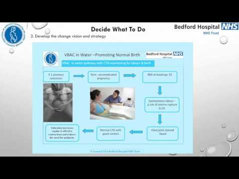 Implementing a Vaginal Birth after Caesarean (VBAC) in water pathway