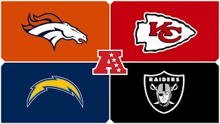 AFC West needs to boost their defenses in NFL draft I NFL I NBC Sports