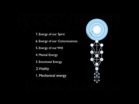 Matter, Energy, and Consciousness