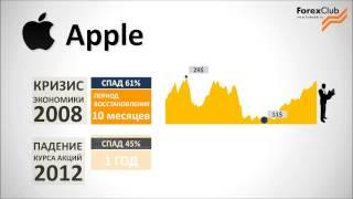 Акции Apple -- доходность до 25% за полгода