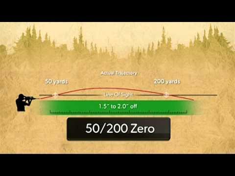 ShootingUSA.com - What's Your Zero