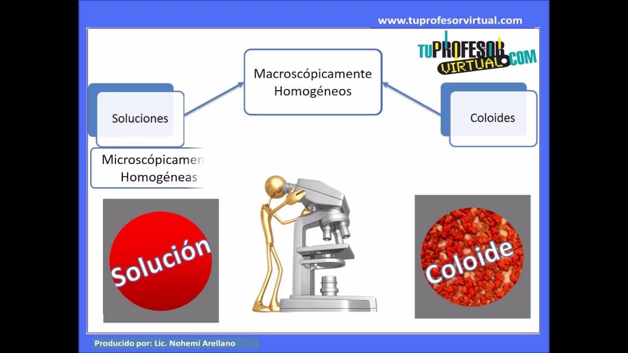 clasificacion de coloides y ejemplos