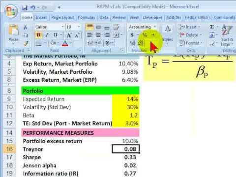 FRM: Risk-adjusted Performance Ratios