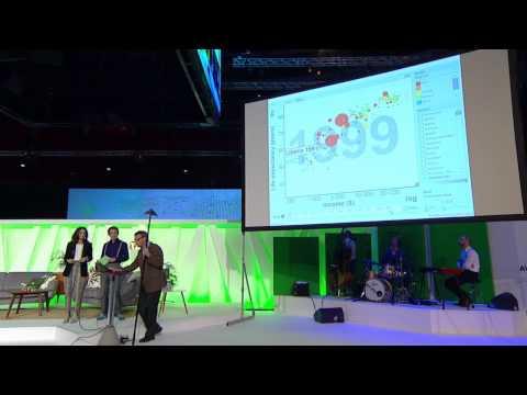 Hans Rosling - Hur går det för världen? - Avanza Forum 2015