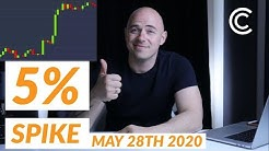 Huge volume price spike - Current Bitcoin Price [May 28th 2020]
