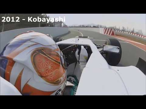 1987-2014 Formula 1 Onboard Engines Evolution