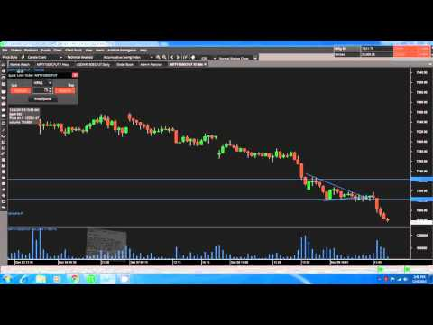 Live Trading Tutorial video1 - Indian Stock Market