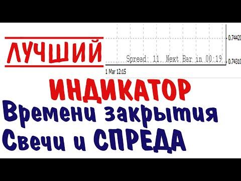 ЛУЧШИЙ Индикатор Времени до Закрытия Свечи и Спреда! СКАЧАТЬ