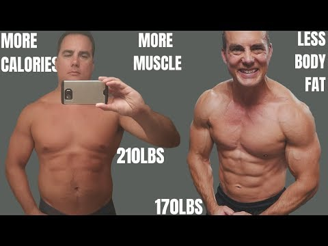 Fat Loss Transformation   Step By Step