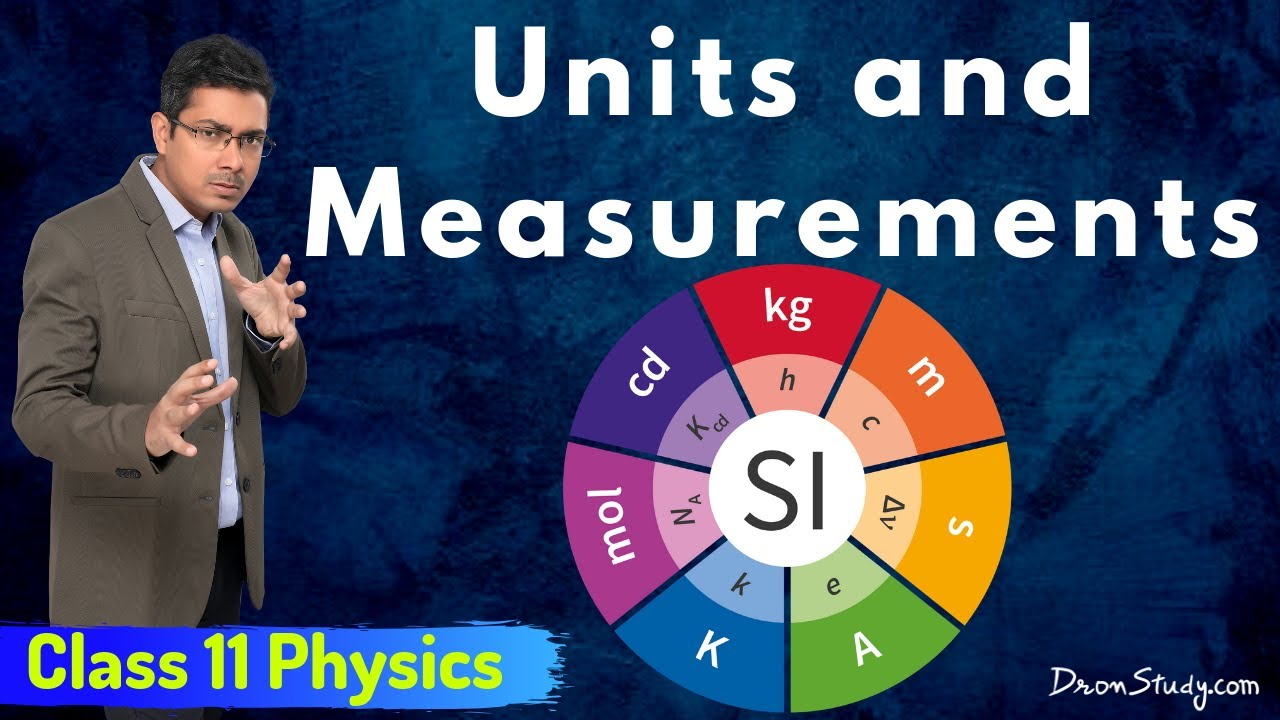 Units and Measurement : Class 11 | IIT-JEE Physics | Video Lecture in Hindi