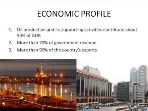 Economic Environment of Angola