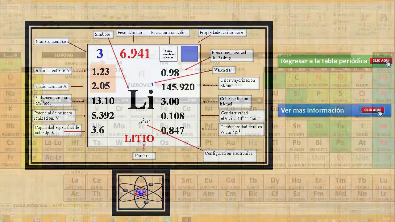 Cuantos elementos qumicos tiene la tabla peridica actual 2017 cuantos elementos qumicos tiene la tabla peridica actual 2017 urtaz Choice Image