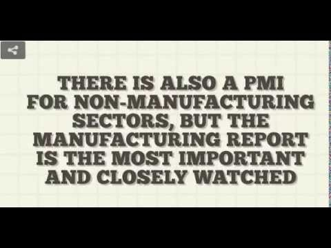 purchasing managers index PMI